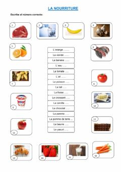 Interactive worksheet La nourriture