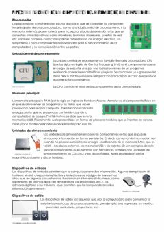 Interactive worksheet Componentes del hardware
