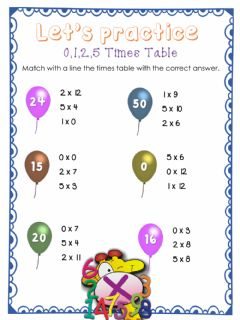 Interactive worksheet Times Table Practice