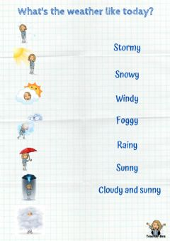 Interactive worksheet weather 3