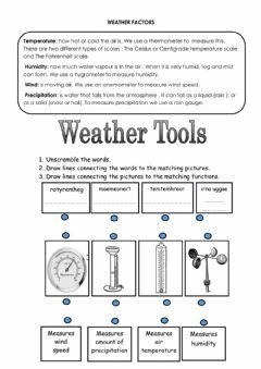 Interactive worksheet Weather tools