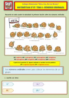 Interactive worksheet Tema 1. Números ordinales.