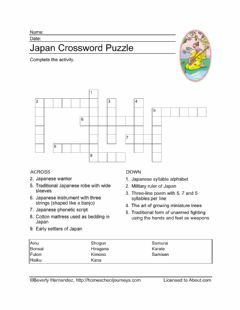 Interactive worksheet Japan