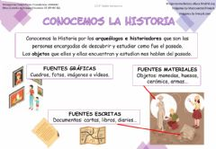 Interactive worksheet Conocemos la historia