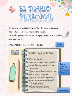 Interactive worksheet Diario personal