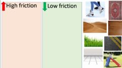 Interactive worksheet High and low friction surfaces