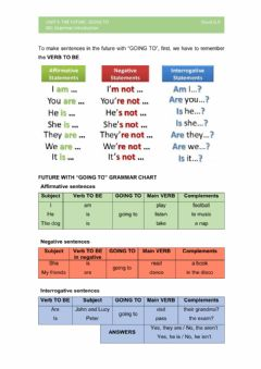 Interactive worksheet Unit 9. 001 going to grammar introduction