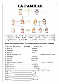 Interactive worksheet La famille