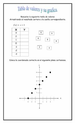 Interactive worksheet Tabla de valores con su grafica
