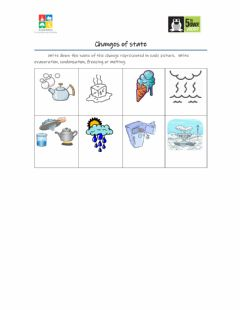 Interactive worksheet Changes of state of water