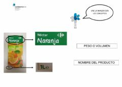 Interactive worksheet Etiquetado NEE