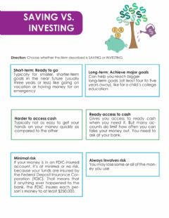 Ficha interactiva Wealthy Habits Saving vs Investing CWS