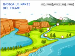 Interactive worksheet LE PARTI DEL FIUME