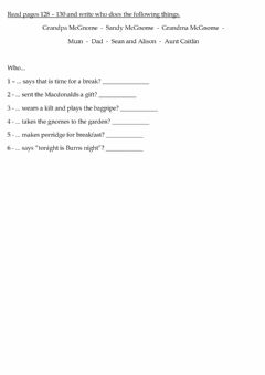 Interactive worksheet Who...?