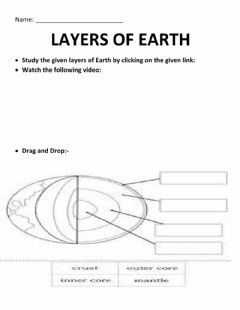 Ficha interactiva Layers Of Earth