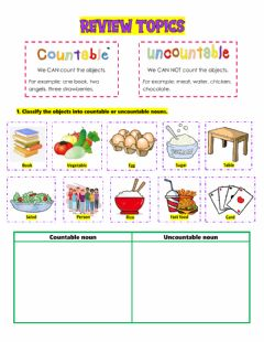 Interactive worksheet Countables, Uncountables and More Vocabulary