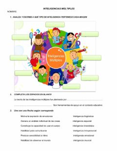 Ficha interactiva Inteligencias multiples