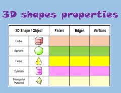 Interactive worksheet 3D shapes properties