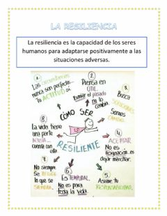Interactive worksheet La Resiliencia