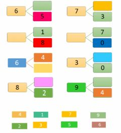 Interactive worksheet எண்கள்