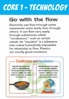 Interactive worksheet Week 21:Conductors and Insulators