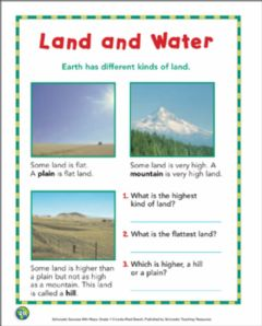 Interactive worksheet Geography