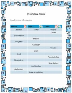 Ficha interactiva Family relationships vocabulary