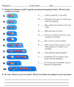 Interactive worksheet F1-Ce que j'aime