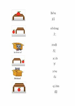 Interactive worksheet 方位:前后左右上下