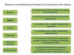 Interactive worksheet Elementos del movimiento