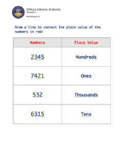 Interactive worksheet Math P3 Place Value to 1000