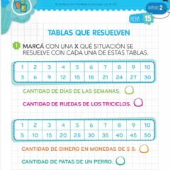 Interactive worksheet Tablas que resuelven