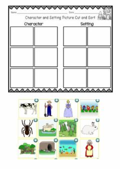 Interactive worksheet Character and settings