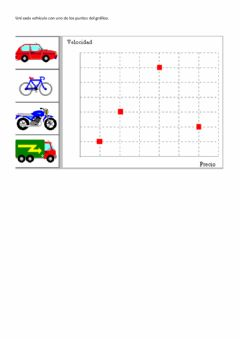 Interactive worksheet Plano cartesiano