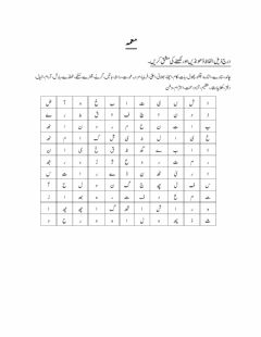 Interactive worksheet معمہ
