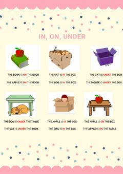 Interactive worksheet In, on and under - Learning about prepositions