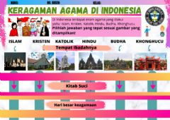 Interactive worksheet Keragaman Agama