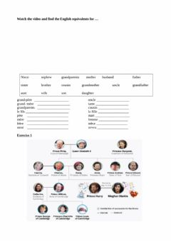 Interactive worksheet FAMILY TREES