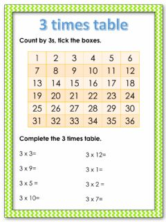 Interactive worksheet 3 times table