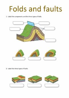 Ficha interactiva Folds and faults