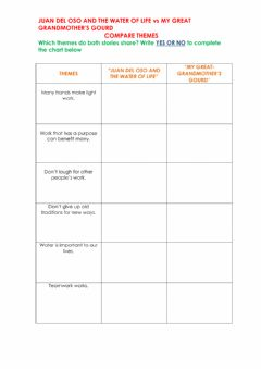 Interactive worksheet Juan del Oso Compare Themes