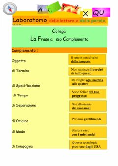 Interactive worksheet Complementi n.2