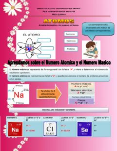 Interactive worksheet Átomos