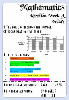Ficha interactiva Revision Week A - Math - Friday