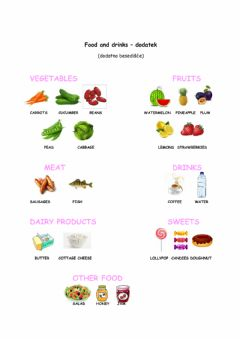 Interactive worksheet Food and drinks