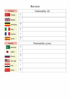 Interactive worksheet Countries and nationalities, hobby and jobs