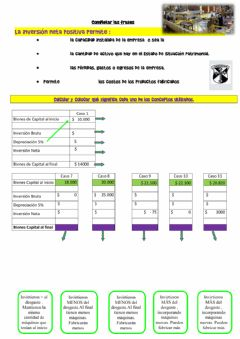 Interactive worksheet 5a mese inversion 2