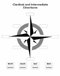Interactive worksheet Cardinal and Intermediate Directions