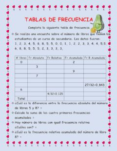 Interactive worksheet Tabla de frecuencia