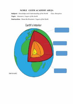 Ficha interactiva Layers- Structure of the Earth